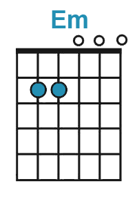 chords, guitar lessons