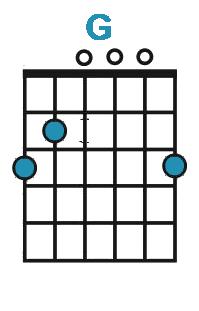 Diagram af G-dur akkord på guitar
