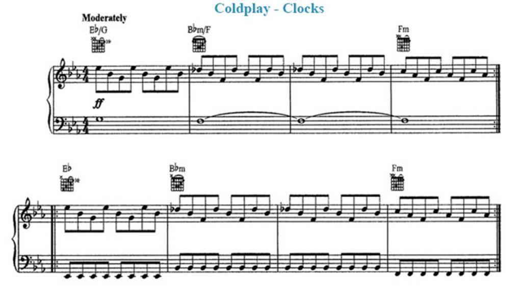 Noderne til de første otte barer af Coldplay sangen Clocks