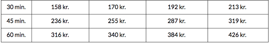 Priser på faste forløb